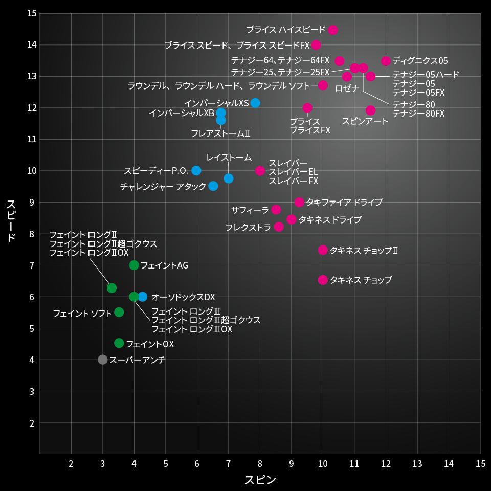 2019春バタフライ