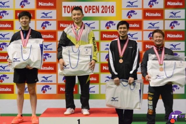 東京選手権2018サーティ男