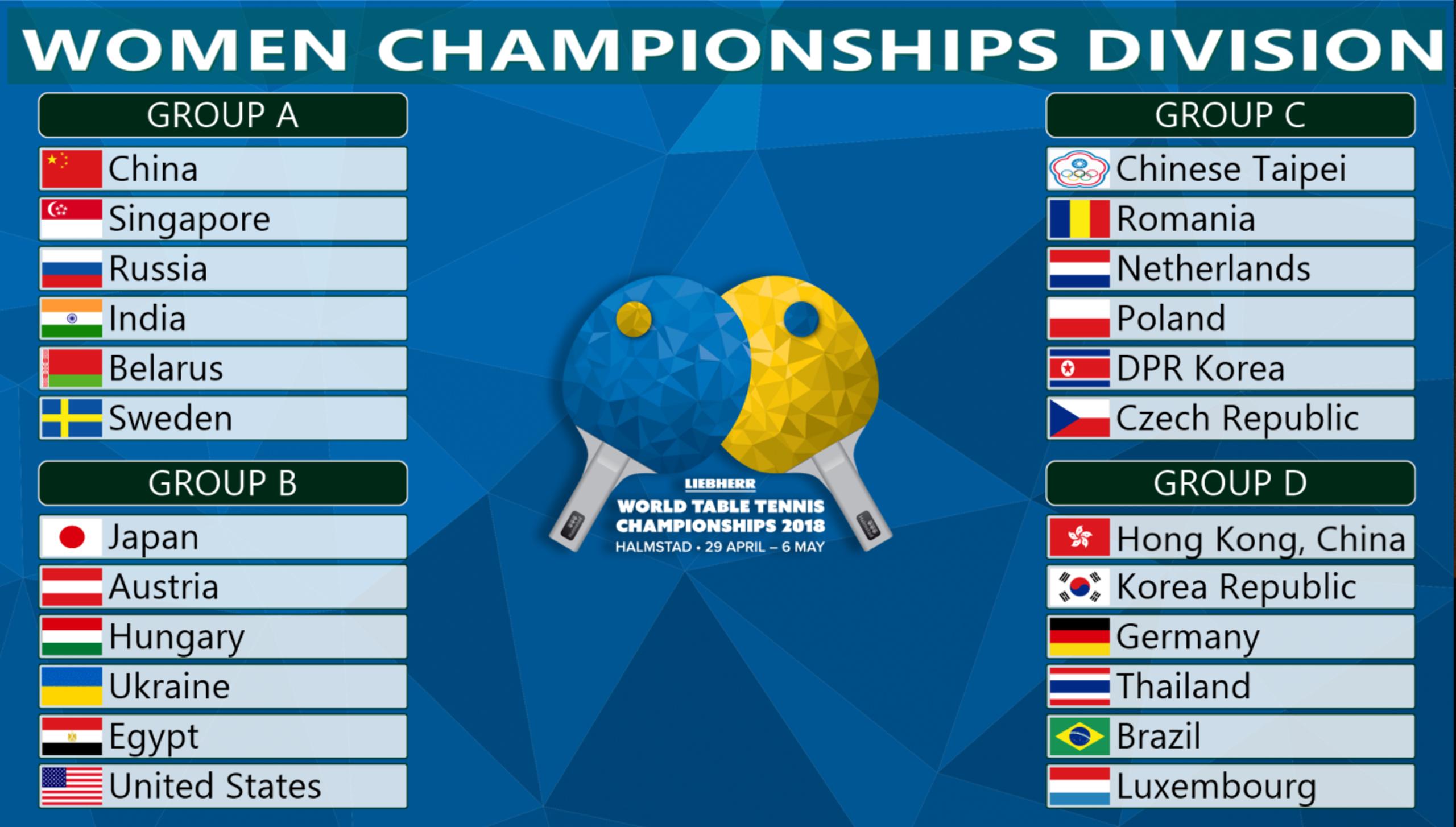 2018世界卓球女子グループリーグ