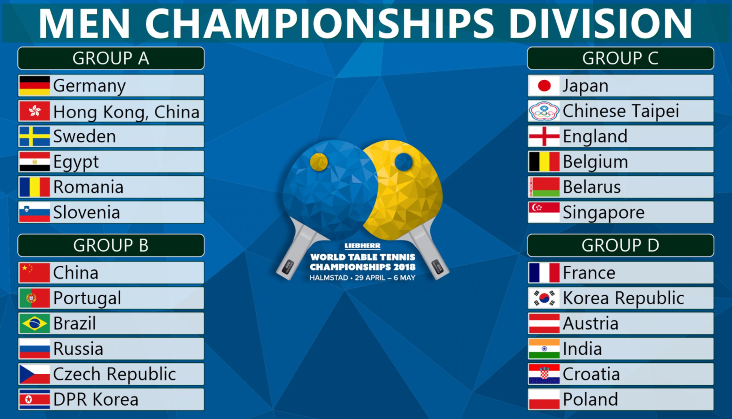 2018世界卓球男子グループリーグ