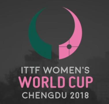 2018女子ワールドカップ卓球