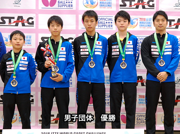ワールドカデットチャレンジ日本男子