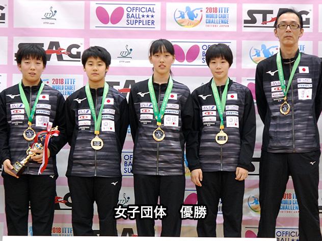 ワールドカデットチャレンジ日本女子