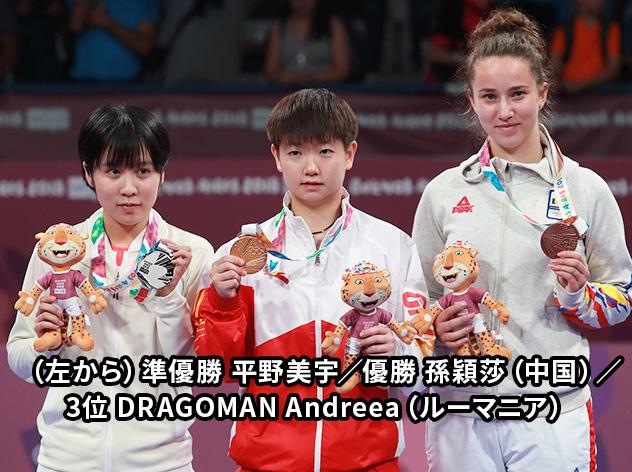 ユース五輪女子シングルス