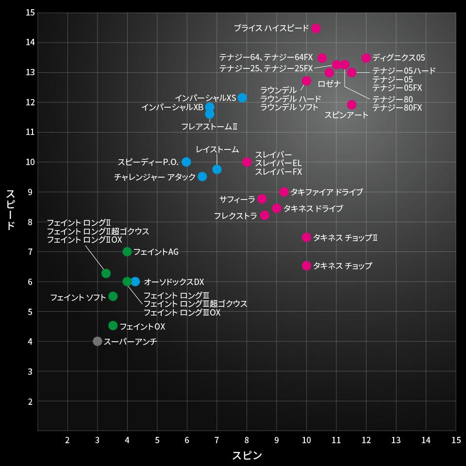 2019-4-バタフライラバー