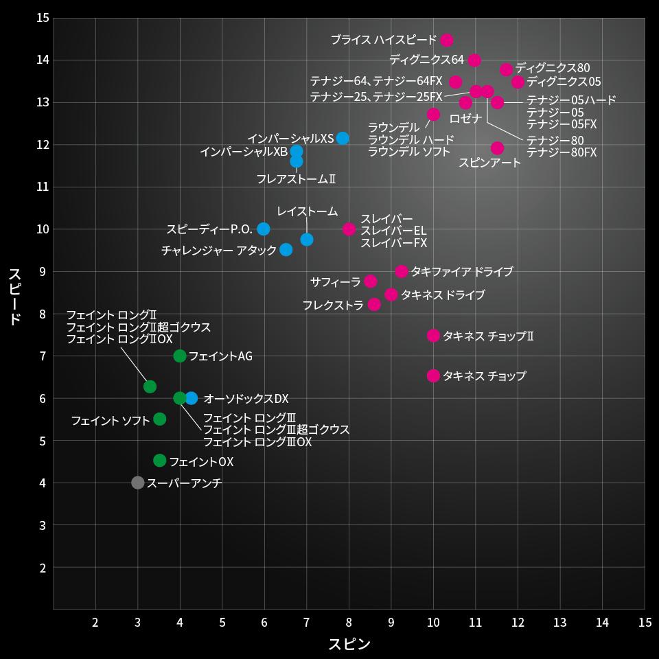 2019-9バタフライラバー