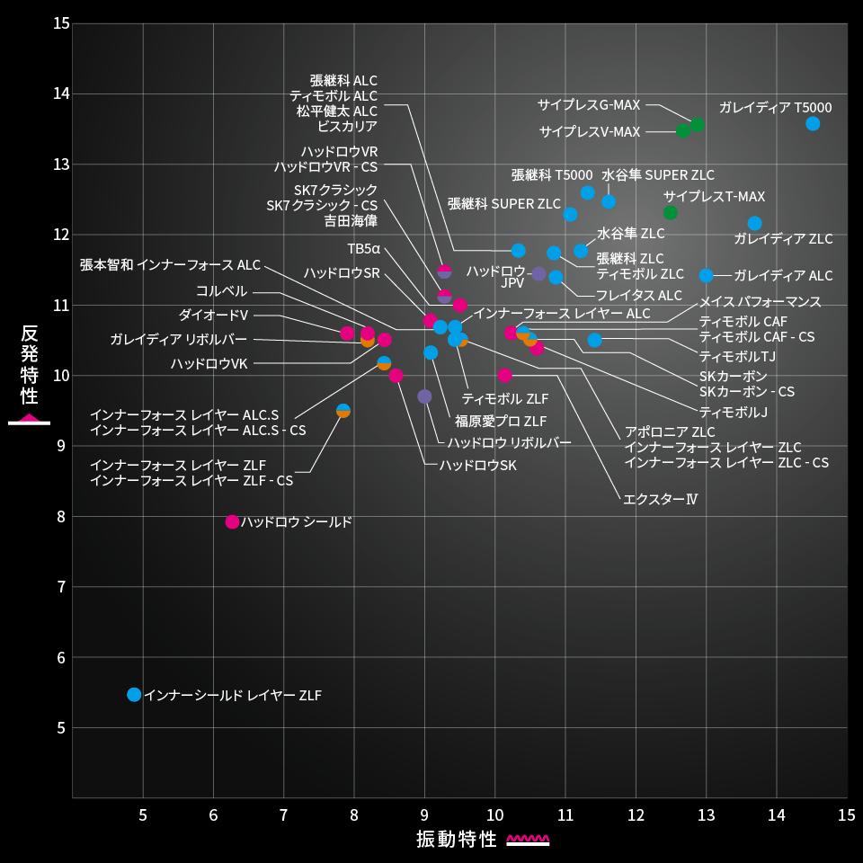 2019-4-バタフライラケット