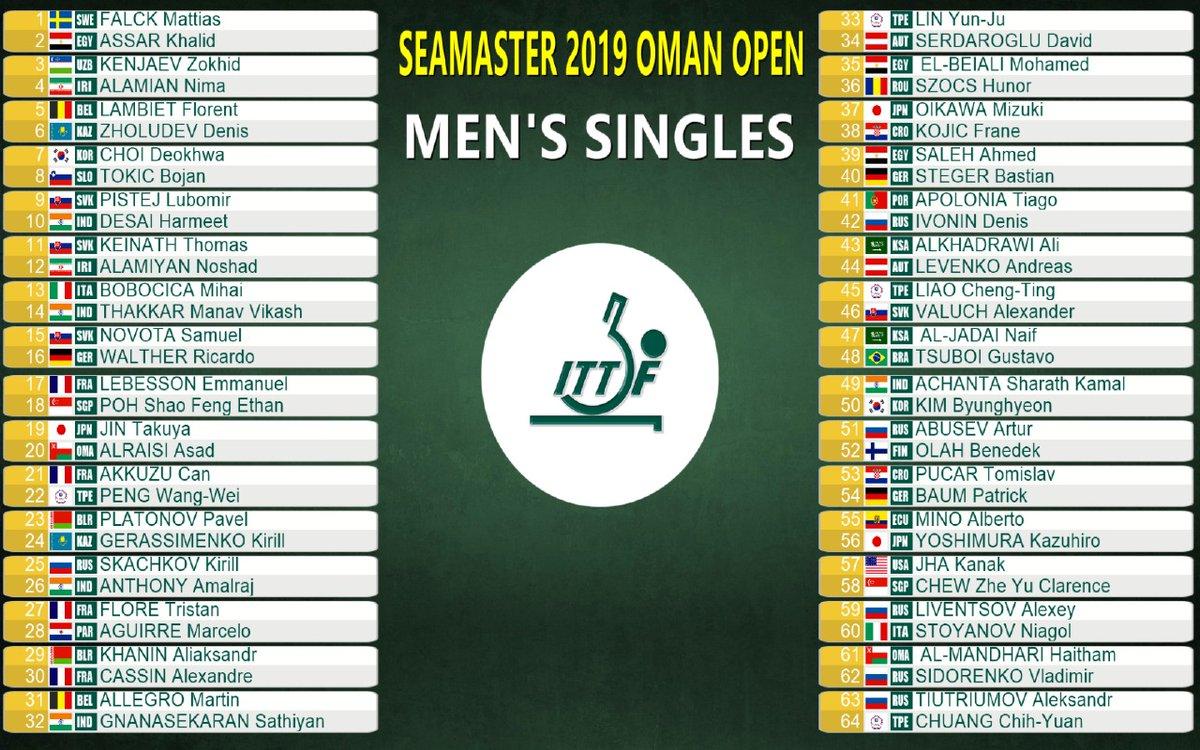 2019オマーンオープン男子シングルス
