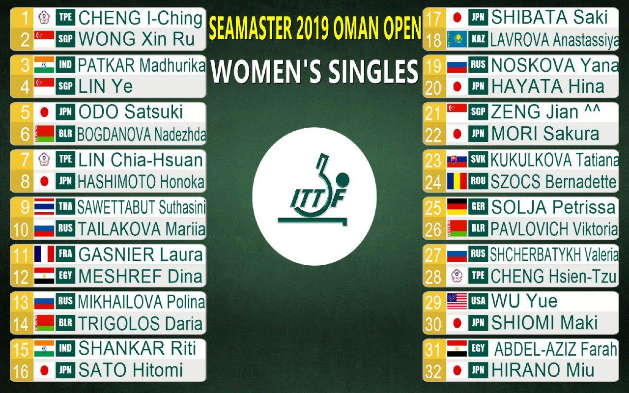 2019オマーンオープン女子シングルス