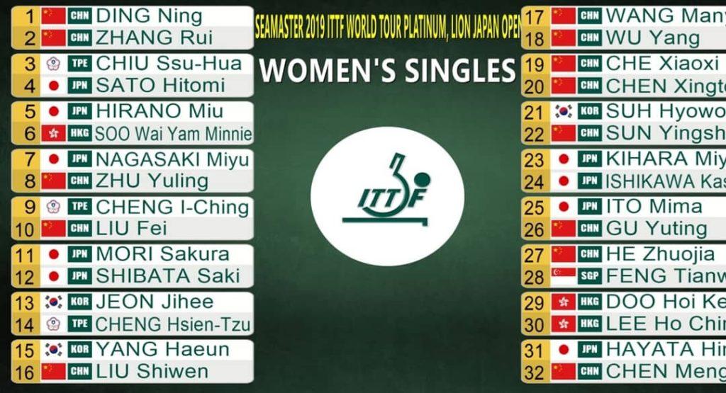ジャパンオープン女子シングルス最終
