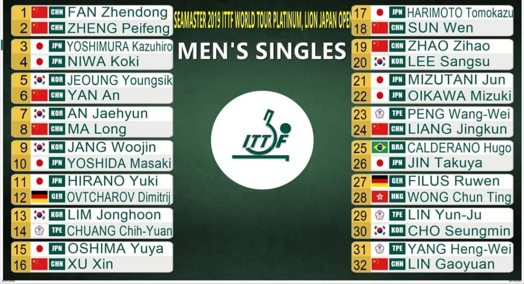 ジャパンオープン男子シングルス最終