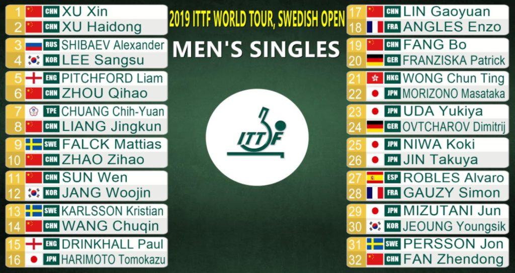 スウェーデン男子シングルス2