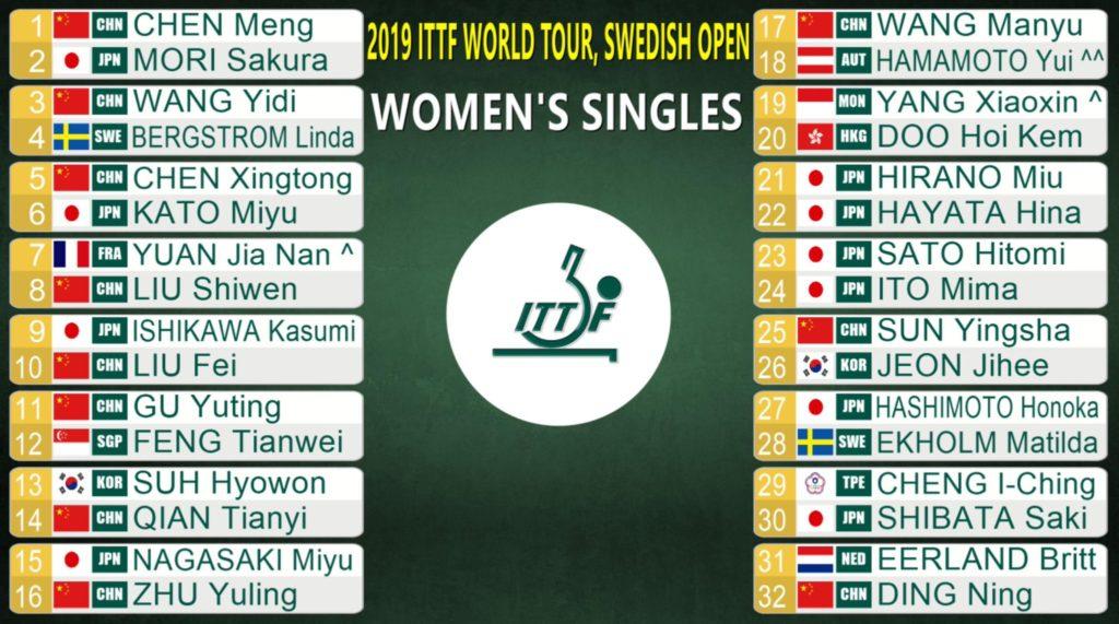 スウェーデン女子シングルス2