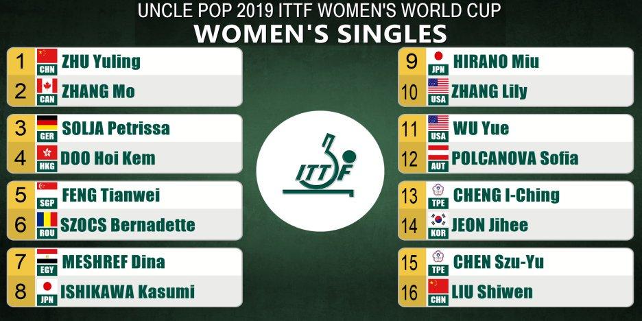 2019女子ワールドカップ本戦
