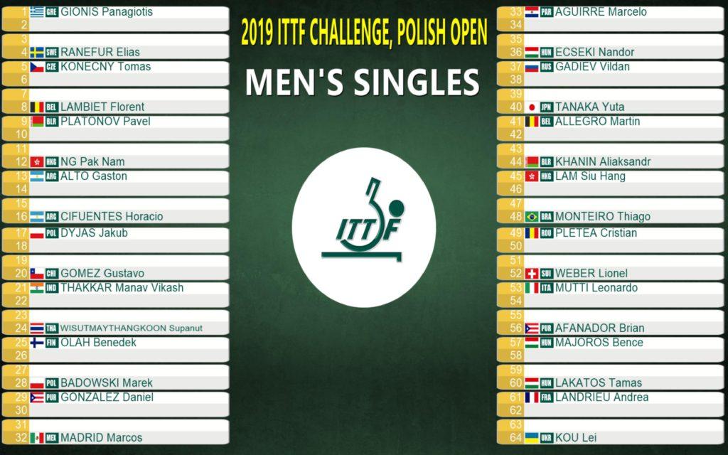 ポーランドオープン男子シングルス