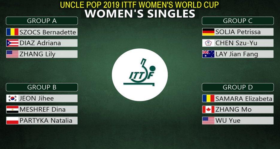2019女子ワールドカップ予選