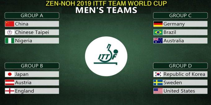 チームワールドカップ男子