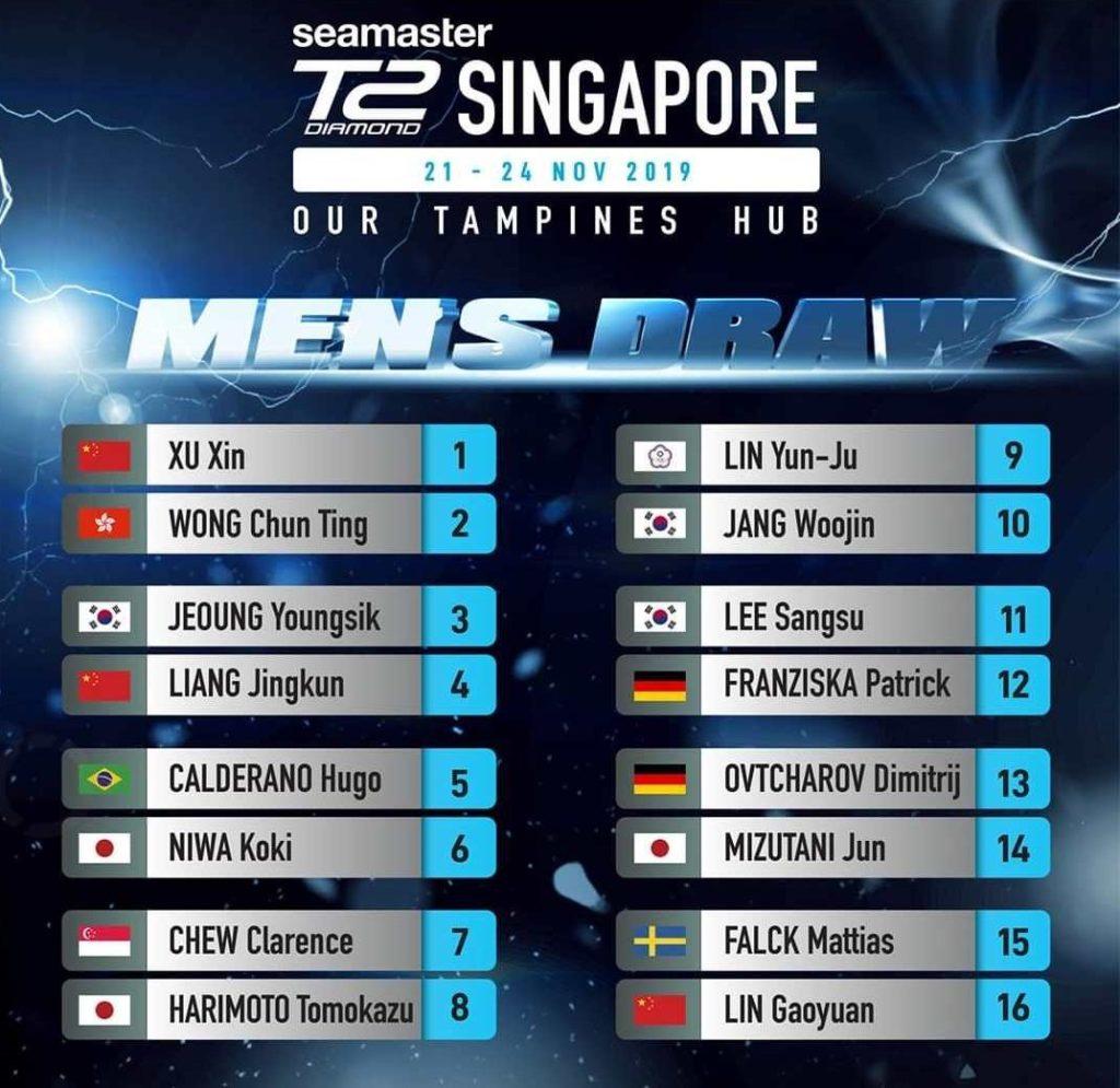 T2シンガポール男子