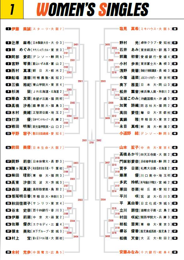 2020全日本女子シングルス1