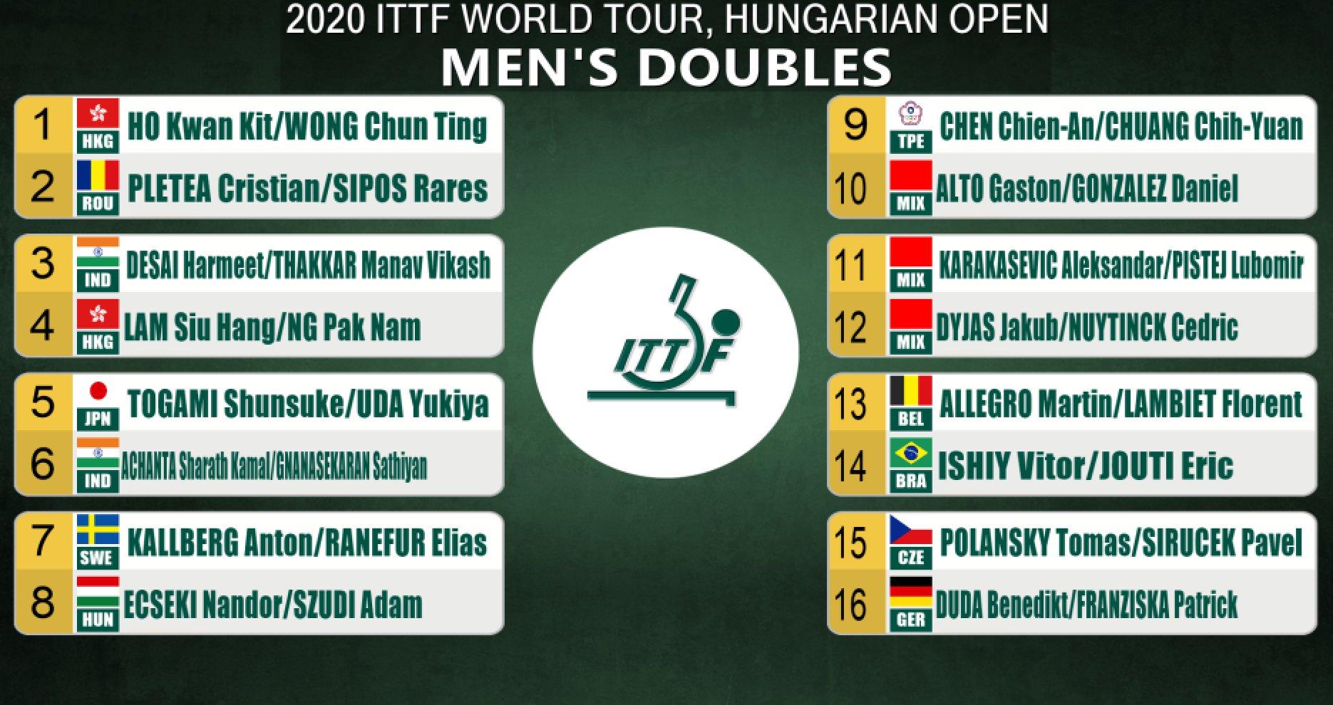 ハンガリーオープン男子ダブルス2