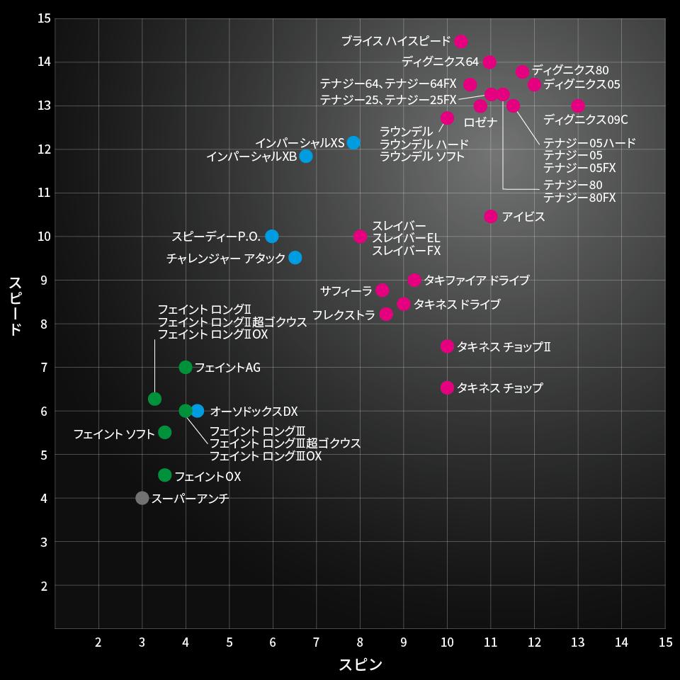 2020-7バタフライラバー