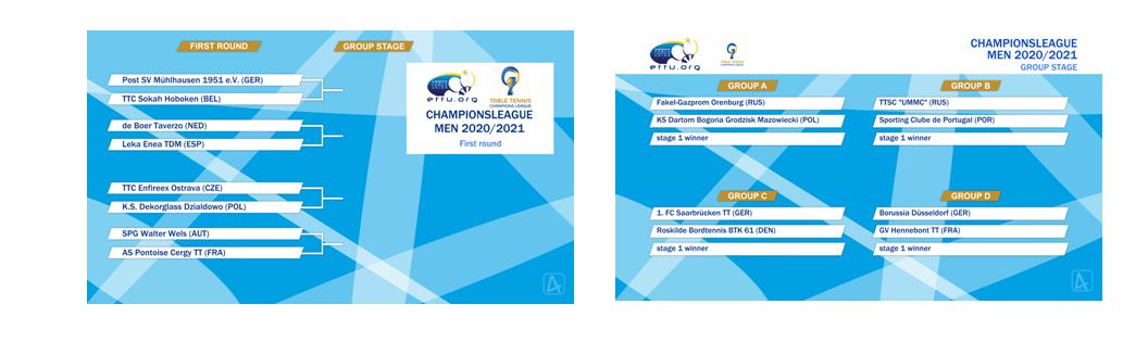 ヨーロッパチャンピオンズリーグ