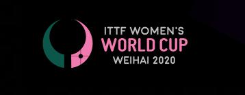2020女子ワールドカップ